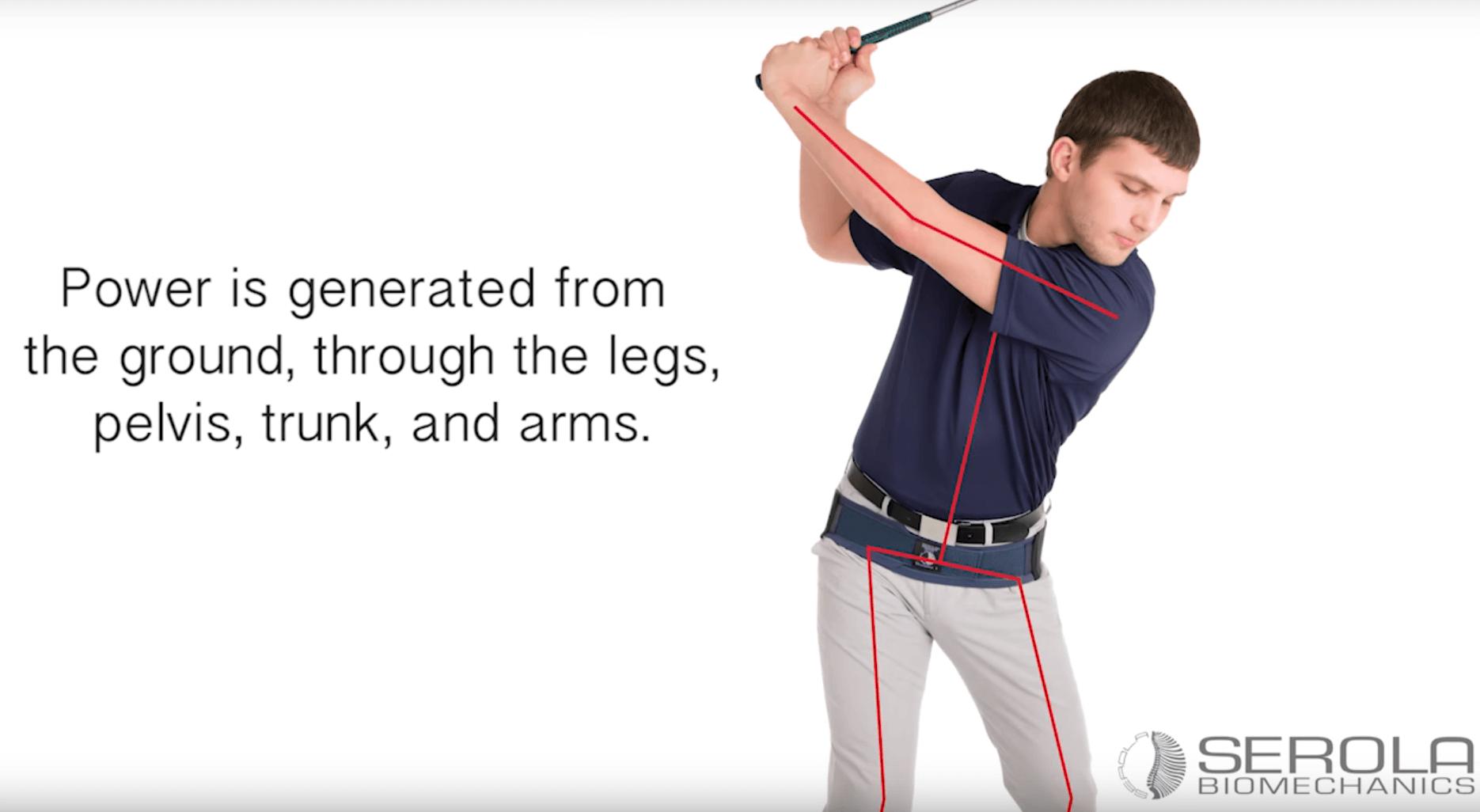 Golf Swing - Serola Belt