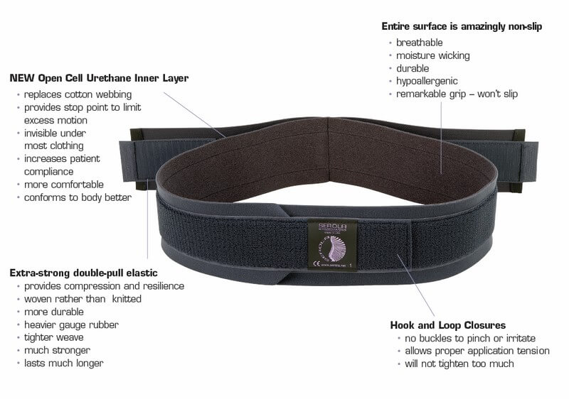 sac_belt_new